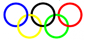 Determining the future of the Olympic Games