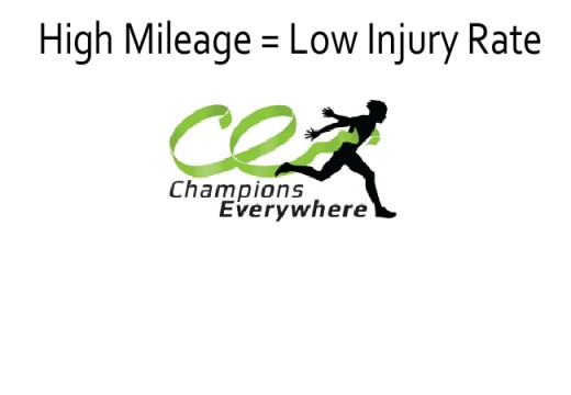 High mileage and low injury rate – preparing the modern runner for Lydiard